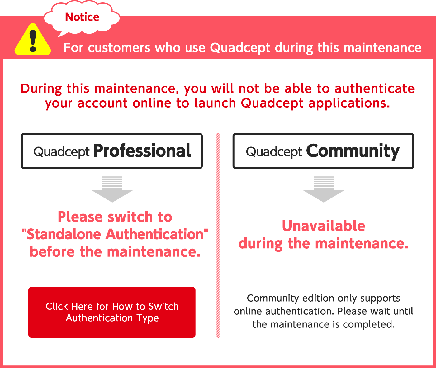 During this maintenance, you will not be able to authenticate your account online to launch Quadcept applications.