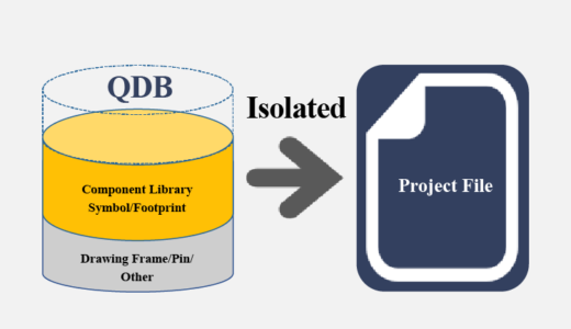 Project Data Isolated from QDB