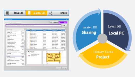 master-db: Read-Only Database Specialized for Library Sharing