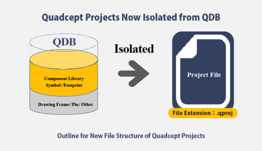 Quadcept Projects Need to Be Saved as Files in V10