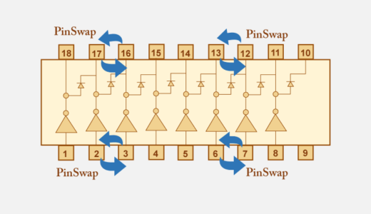Configuring Pin Swapping for Components