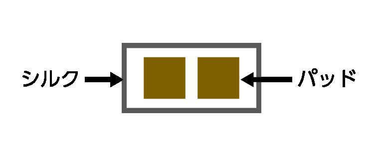 PCBフットプリント作成(形状)
