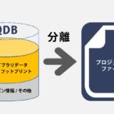 ファイル化